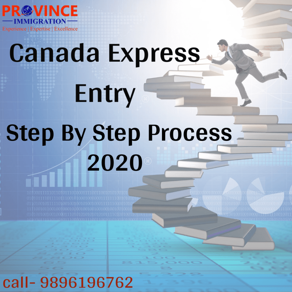 showing Canada express entry process for ontario program